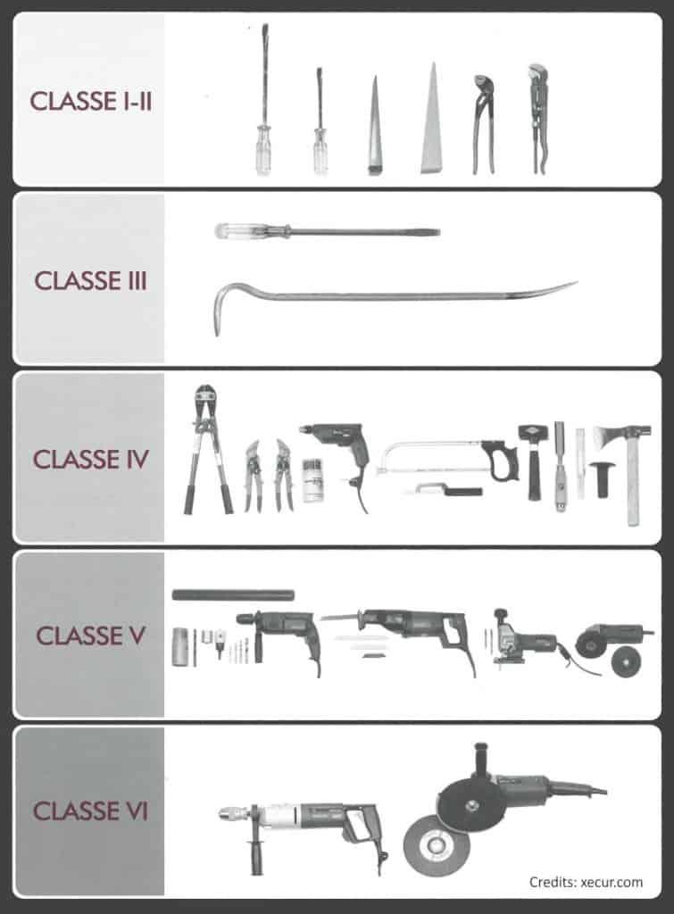 Le 6 classi antieffrazione secondo UNI-EN-1627